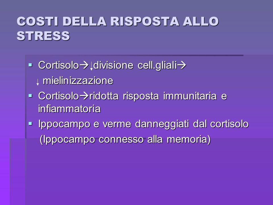 COSTI DELLA RISPOSTA ALLO STRESS
