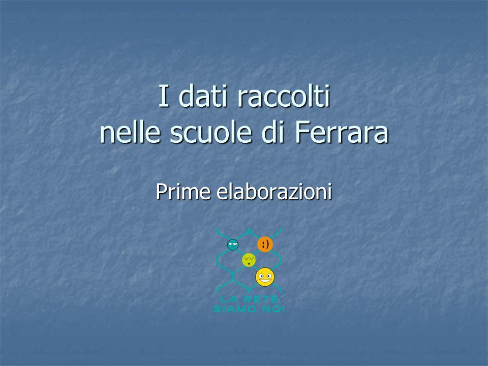 I dati raccolti nelle scuole di Ferrara
