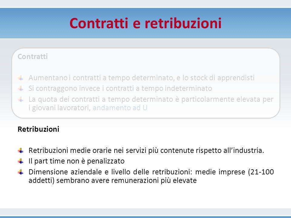 Contratti e retribuzioni