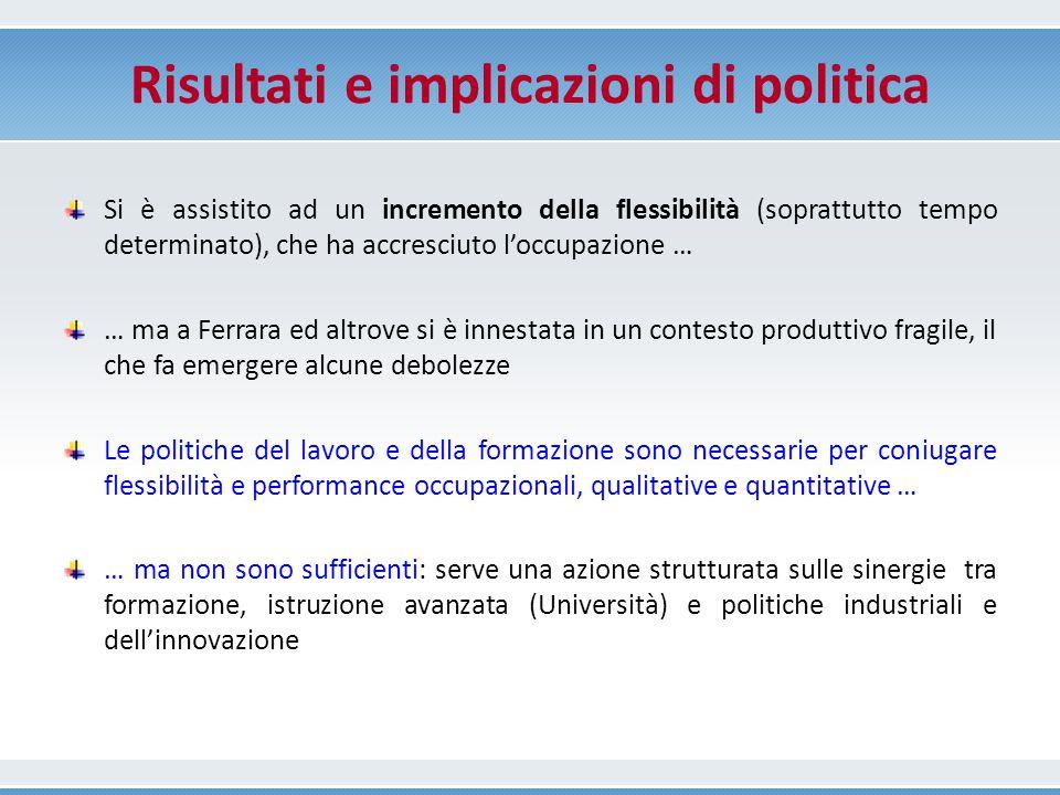 Risultati e implicazioni di politica