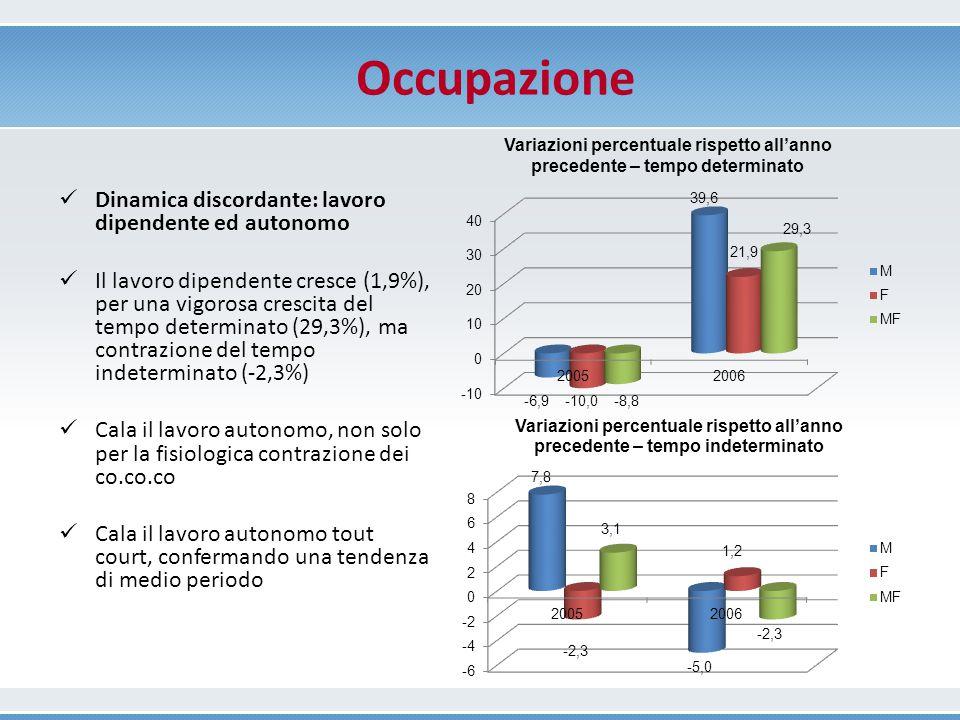 Occupazione Dinamica discordante: lavoro dipendente ed autonomo