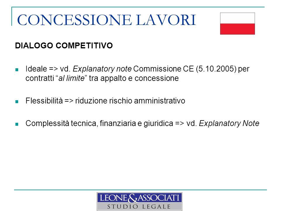 CONCESSIONE LAVORI DIALOGO COMPETITIVO