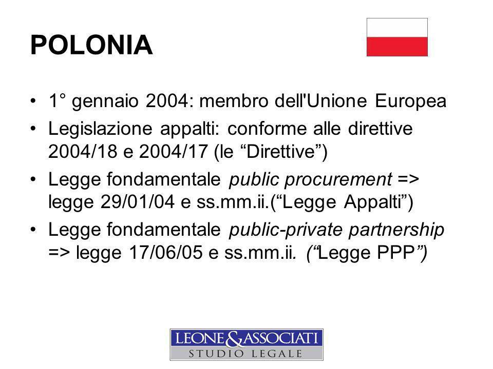 POLONIA 1° gennaio 2004: membro dell Unione Europea