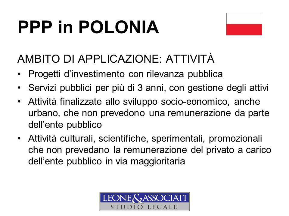 PPP in POLONIA AMBITO DI APPLICAZIONE: ATTIVITÀ