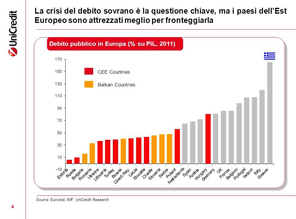 La crisi del debito sovrano è la questione chiave, ma i paesi dell'Est Europeo sono attrezzati meglio per fronteggiarla