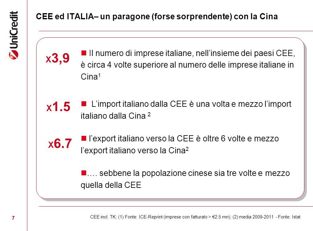 CEE ed ITALIA– un paragone (forse sorprendente) con la Cina