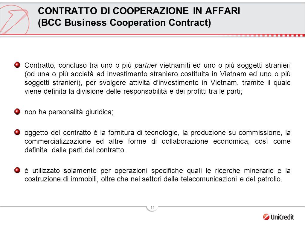 CONTRATTO DI COOPERAZIONE IN AFFARI (BCC Business Cooperation Contract)