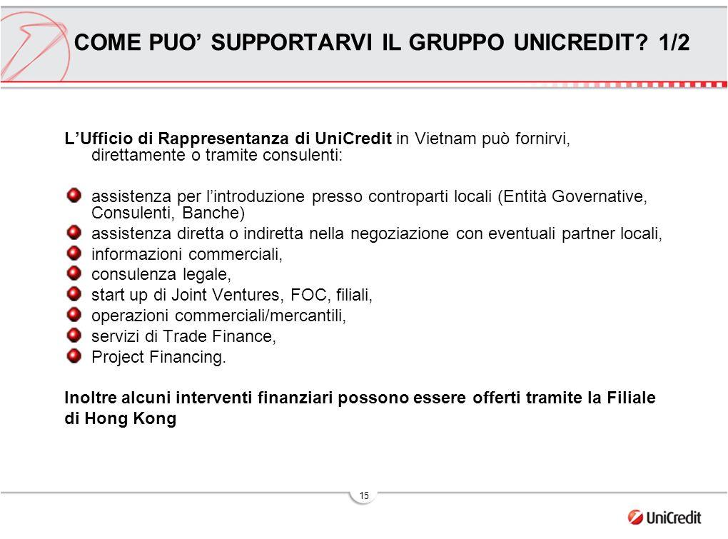 COME PUO' SUPPORTARVI IL GRUPPO UNICREDIT 1/2