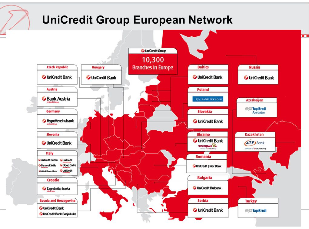 UniCredit Group European Network