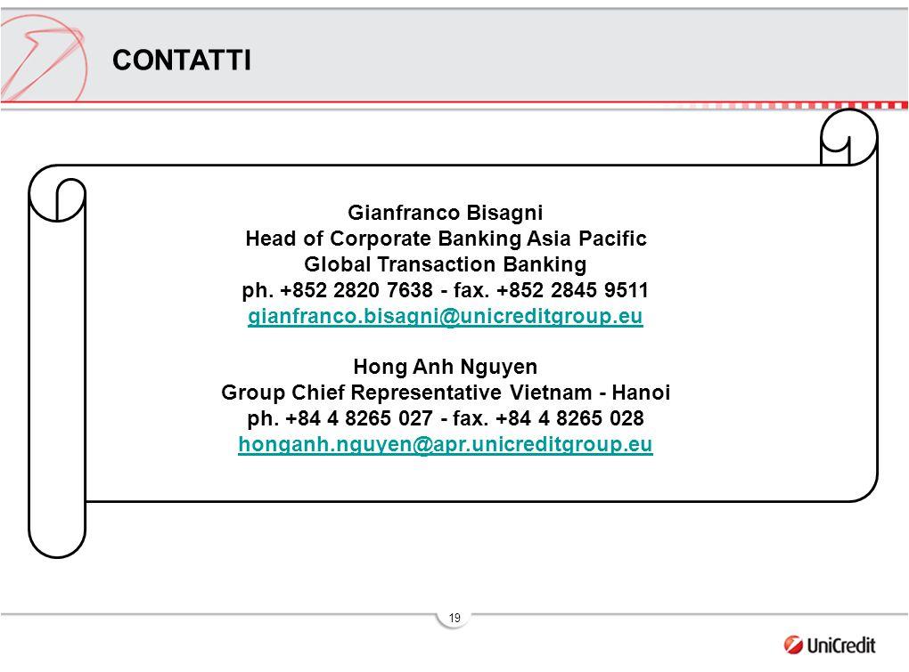 CONTATTI Gianfranco Bisagni Head of Corporate Banking Asia Pacific