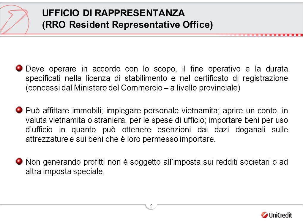 UFFICIO DI RAPPRESENTANZA (RRO Resident Representative Office)