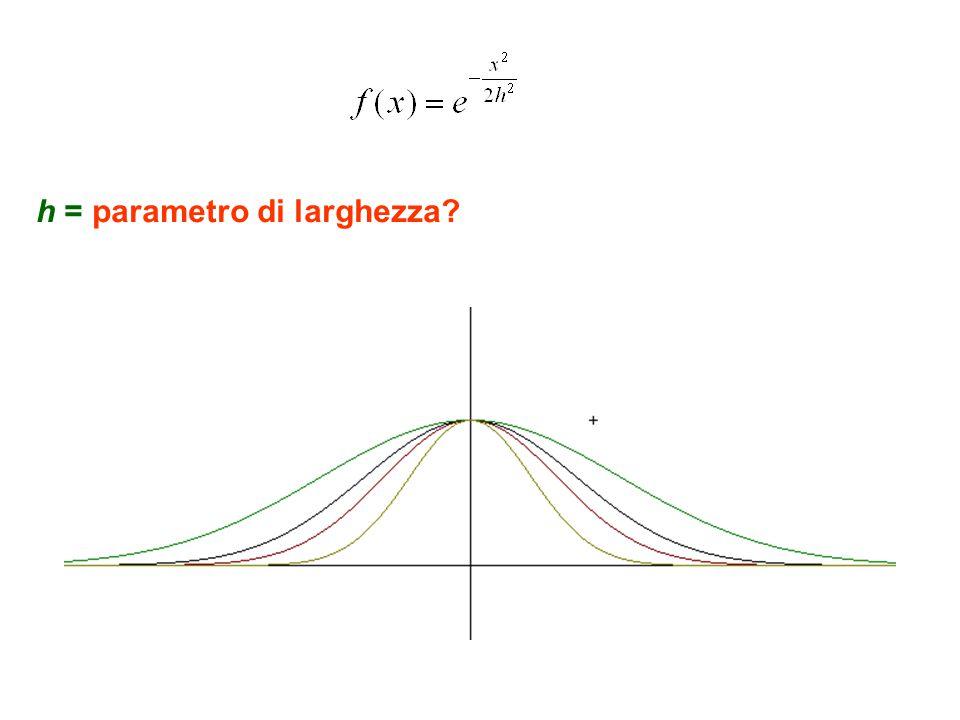 h = parametro di larghezza