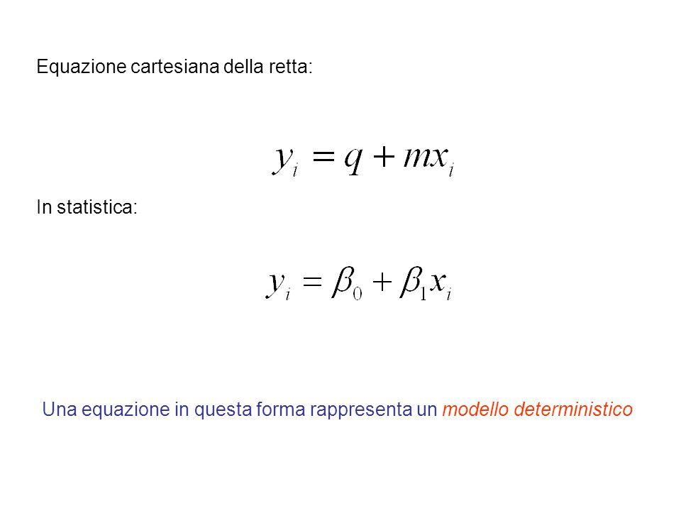 Equazione cartesiana della retta: