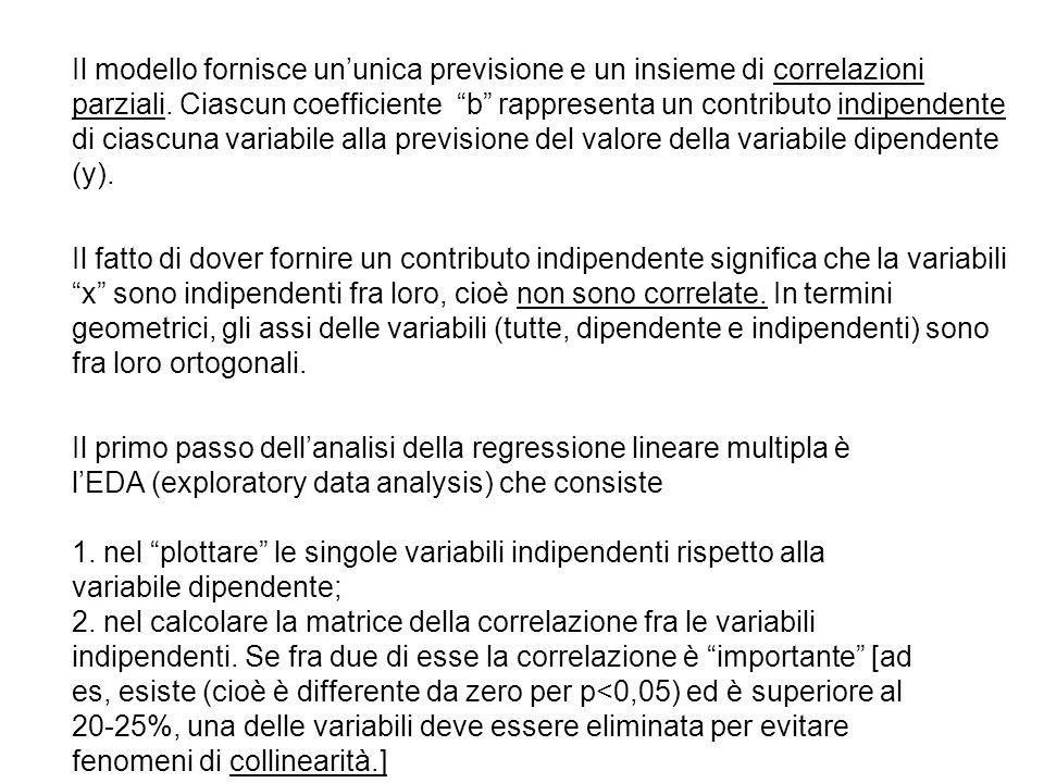 Modelli matematici e statistici 6 modelli statistici for Mobilia e un insieme di