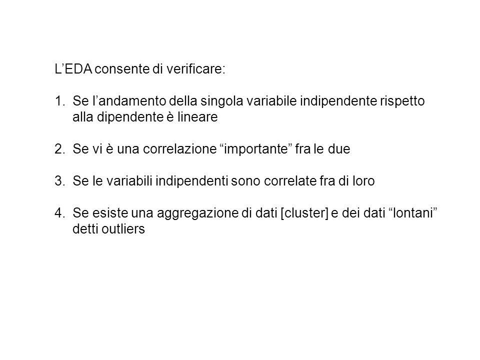 L'EDA consente di verificare: