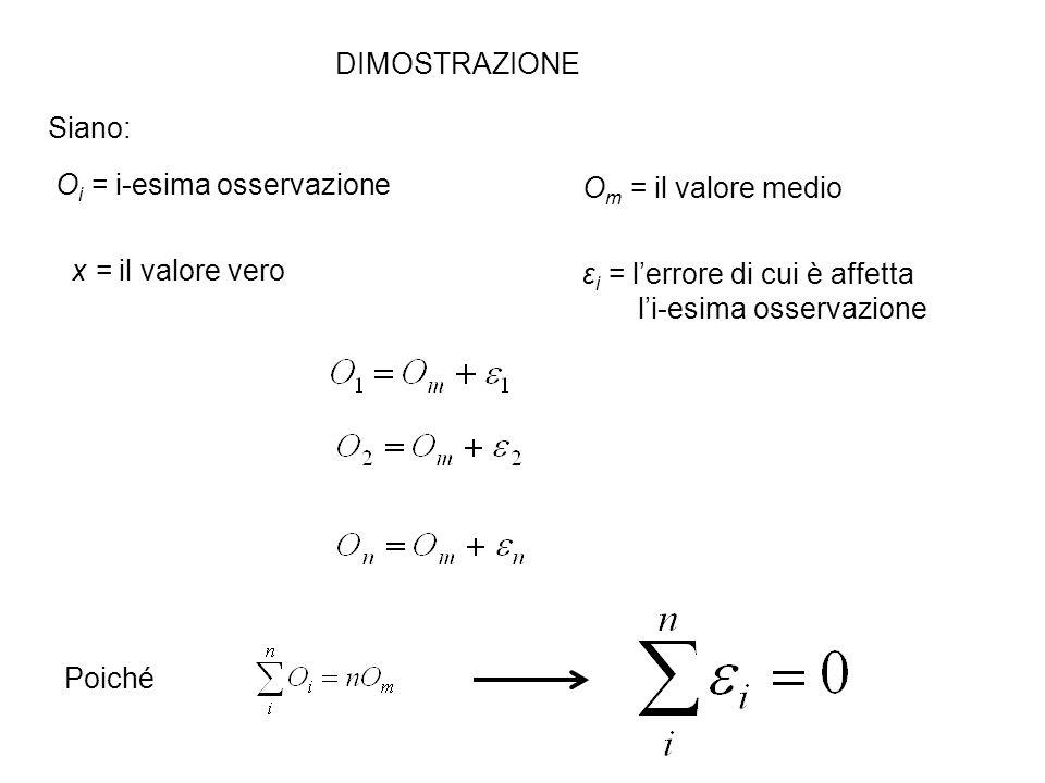 DIMOSTRAZIONE Siano: Oi = i-esima osservazione. Om = il valore medio. x = il valore vero. εi = l'errore di cui è affetta.