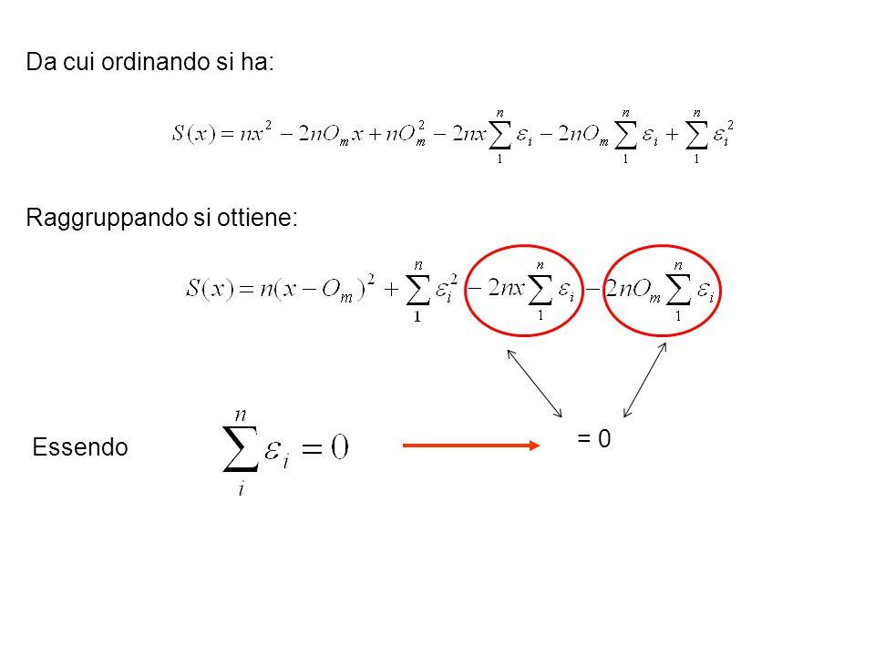 Da cui ordinando si ha: Raggruppando si ottiene: = 0 Essendo