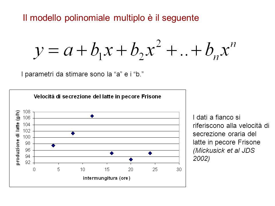 Il modello polinomiale multiplo è il seguente