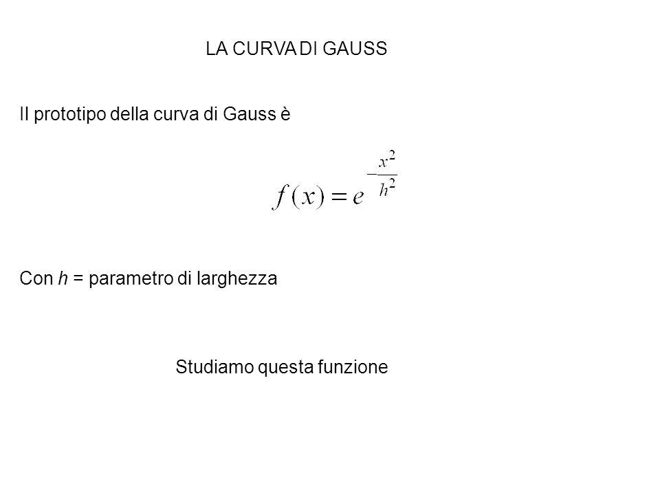 LA CURVA DI GAUSS Il prototipo della curva di Gauss è.