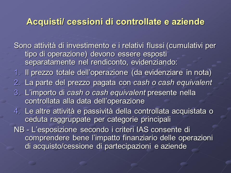 Acquisti/ cessioni di controllate e aziende
