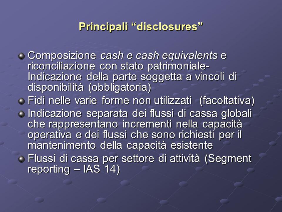 Principali disclosures