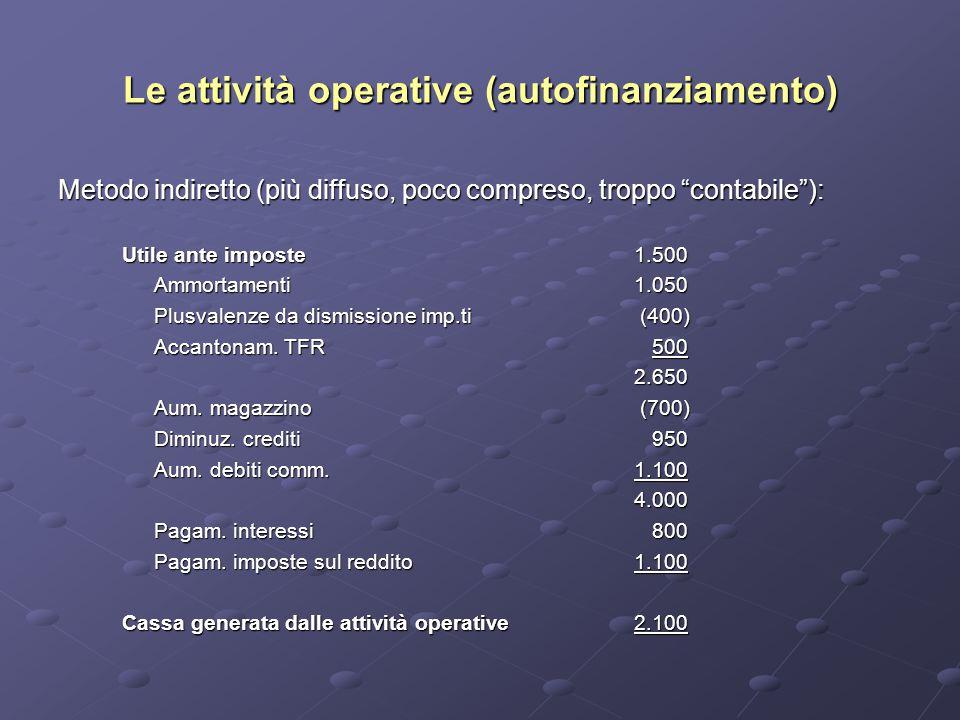 Le attività operative (autofinanziamento)