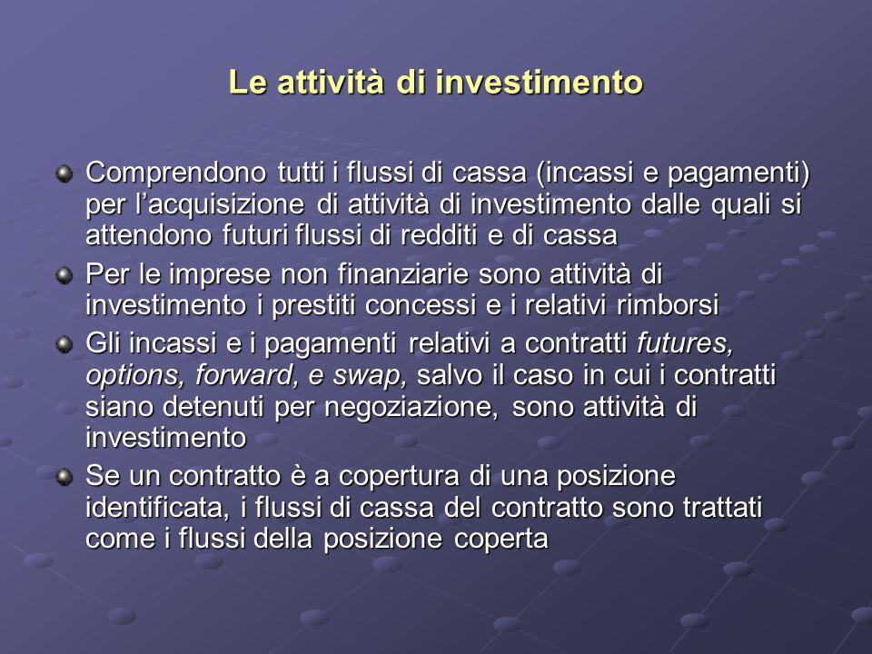 Le attività di investimento
