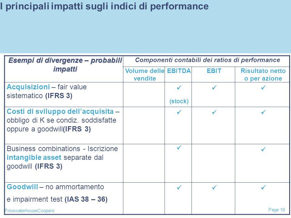 I principali impatti sugli indici di performance