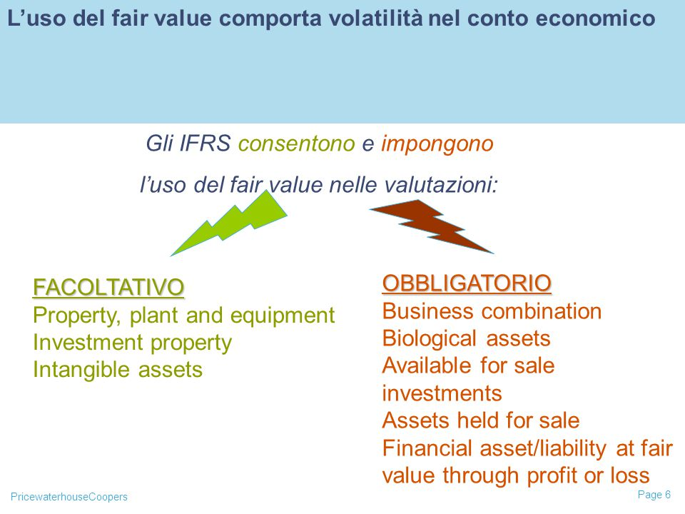 L'uso del fair value comporta volatilità nel conto economico