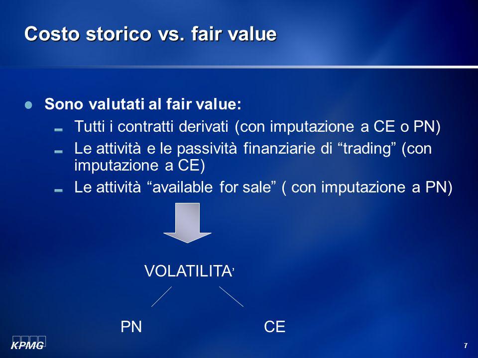 Patrimonio netto Maggiore volatilità delle poste di patrimonio netto