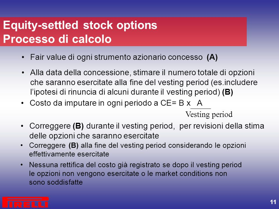 Equity-settled stock options Processo di calcolo