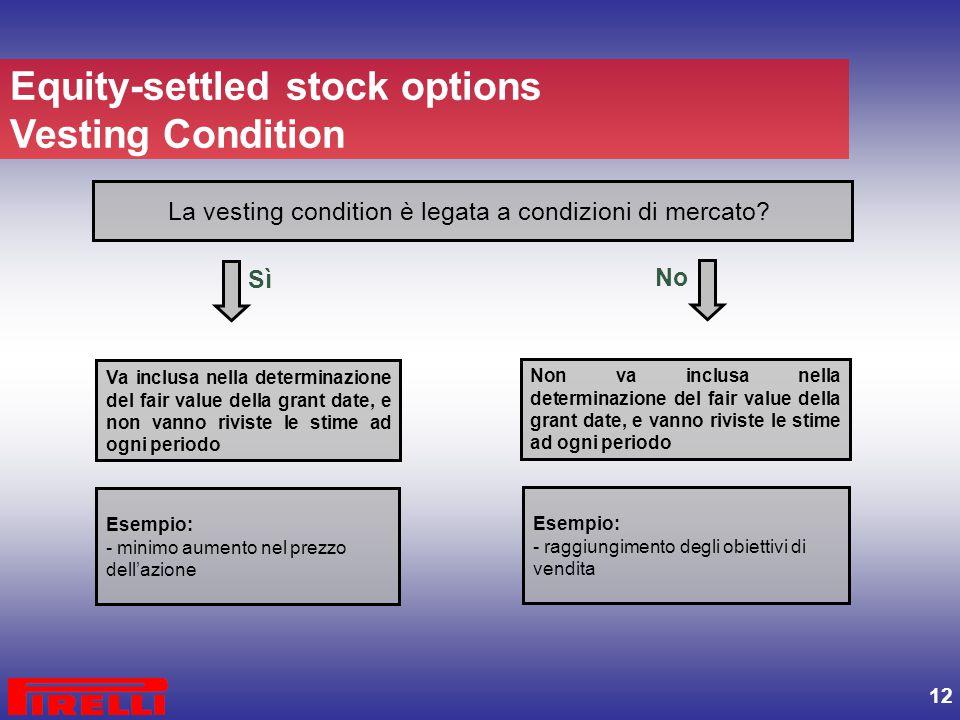 La vesting condition è legata a condizioni di mercato