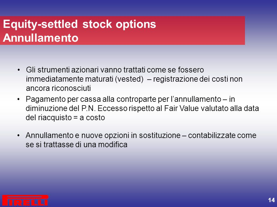Equity-settled stock options Annullamento