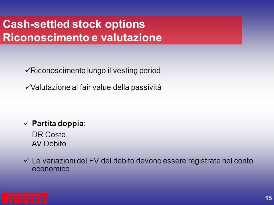 Cash-settled stock options Riconoscimento e valutazione