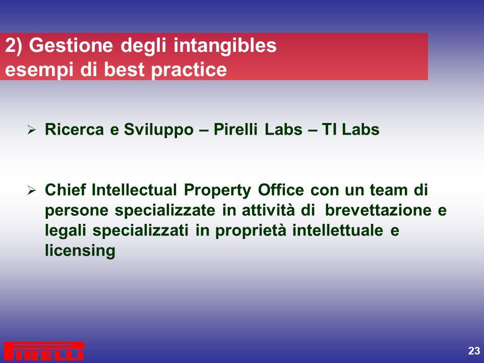 2) Gestione degli intangibles esempi di best practice