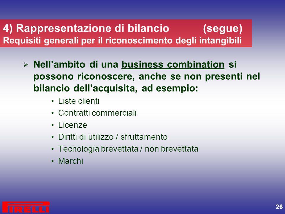 4) Rappresentazione di bilancio (segue) Requisiti generali per il riconoscimento degli intangibili