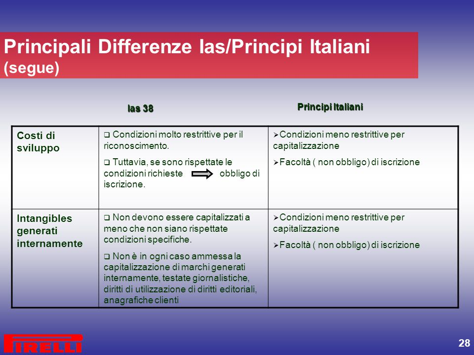 Principali Differenze Ias/Principi Italiani (segue)