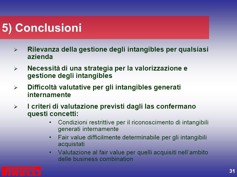 5) Conclusioni Rilevanza della gestione degli intangibles per qualsiasi azienda.