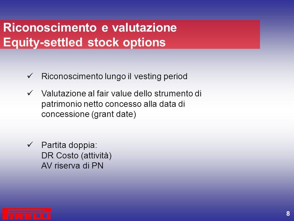 Riconoscimento e valutazione Equity-settled stock options