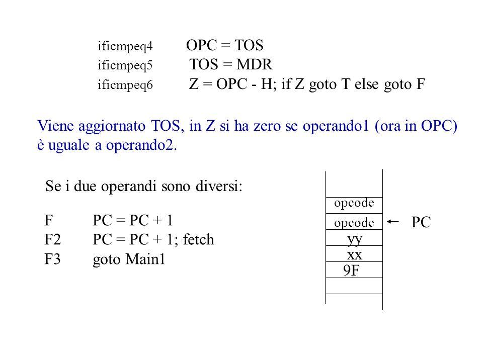 Viene aggiornato TOS, in Z si ha zero se operando1 (ora in OPC)