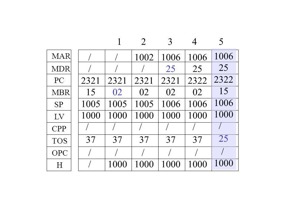 1 2 3 4 5 MAR. / 2321. 15. 1005. 1000. 37. / 2321. 02. 1005.