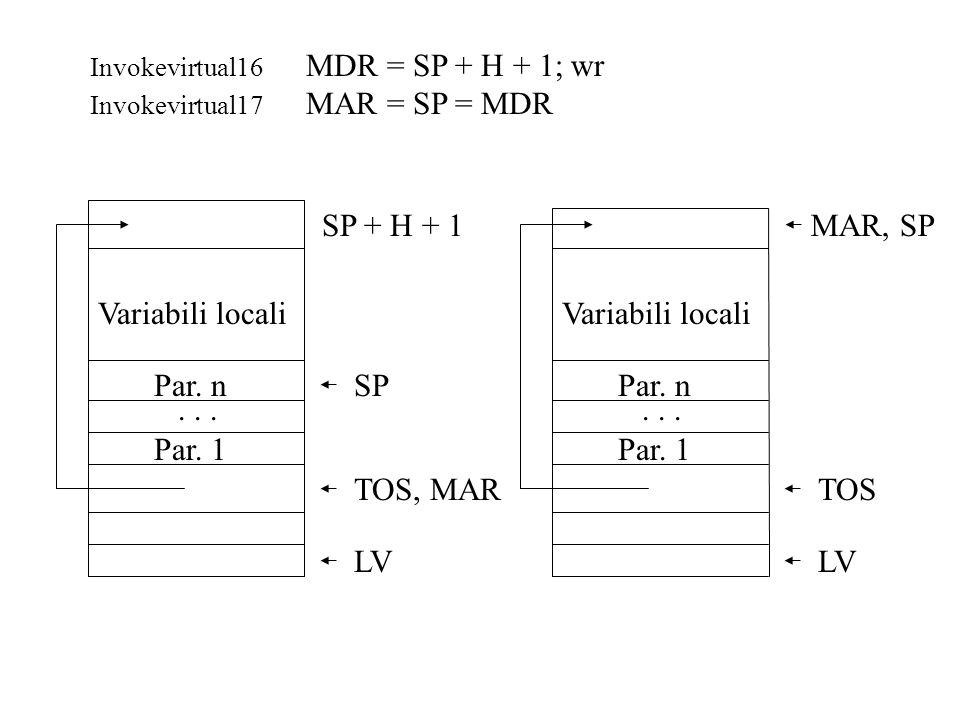 SP + H + 1 MAR, SP Variabili locali Variabili locali Par. n SP Par. n