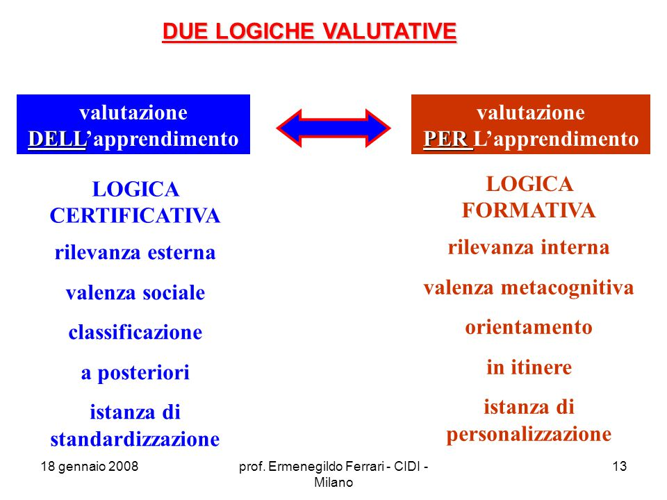 DUE LOGICHE VALUTATIVE
