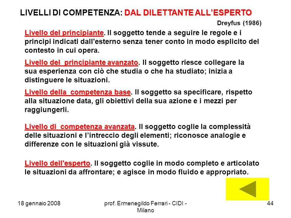 prof. Ermenegildo Ferrari - CIDI - Milano