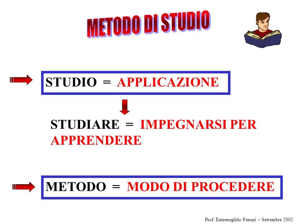 METODO DI STUDIO STUDIO = APPLICAZIONE