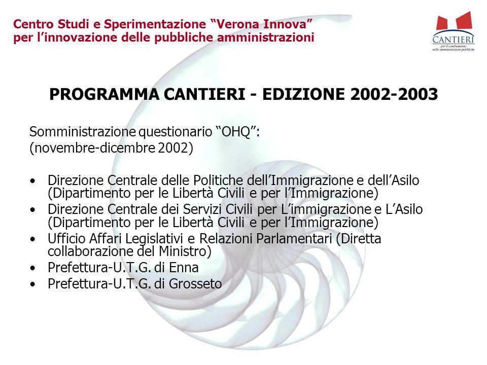 PROGRAMMA CANTIERI - EDIZIONE 2002-2003