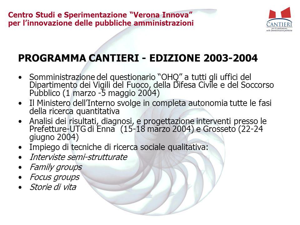 PROGRAMMA CANTIERI - EDIZIONE 2003-2004