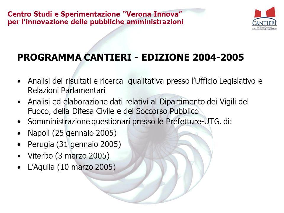 PROGRAMMA CANTIERI - EDIZIONE 2004-2005