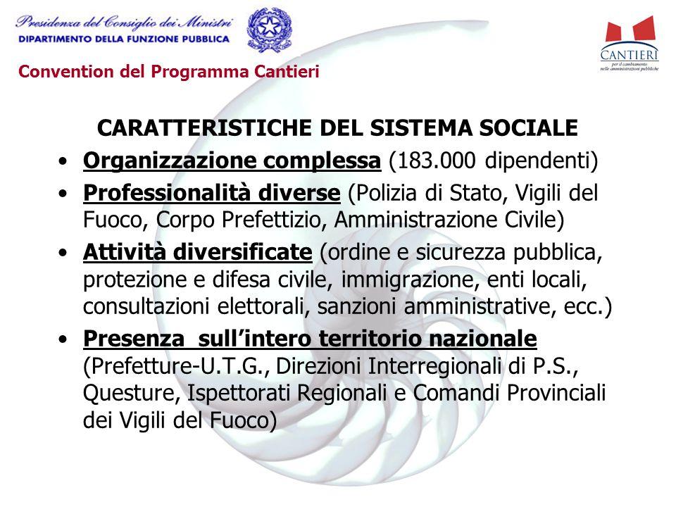 CARATTERISTICHE DEL SISTEMA SOCIALE