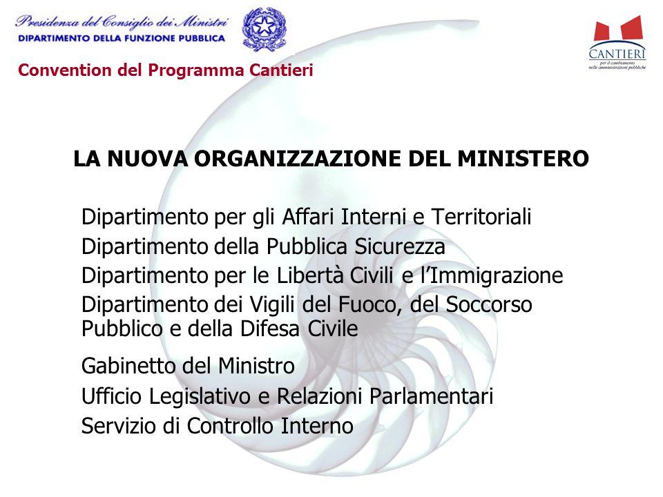 LA NUOVA ORGANIZZAZIONE DEL MINISTERO